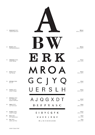 Type Size Chart Snellen Type Chart Fonts In Use