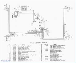 jeep cj ignition switch wiring wiring diagrams jeep yj headlight switch wiring diagram at Jeep Cj5 Headlight Switch Wiring Diagram