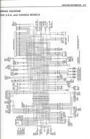 wiring diagram for tl1000r wiring diagrams and schematics suzuki tl1000r fuse box image details