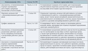 Красный диплом украина  must then decide what to tell them to convince them that красный диплом украина 2014 you have what they are looking for and eventually bring them to you to