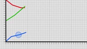 Graph Line Graph Points Business Finance Chart Data Figures Statistics Money 4k