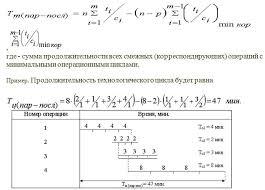 Загрузить Моделирование логистического цикла закупки курсовая Описание моделирование логистического цикла закупки курсовая