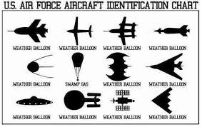 Gun Identification Chart Handy Gun And Aircraft Identification Charts