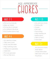 Printable Family Chore Chart Template Age Family Chore Chart Template Printable Word Ms Apvat Info
