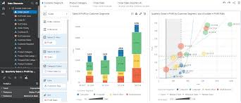 Retail Shop Database Design Six Retail Dashboards For Data Visualizations Oracle