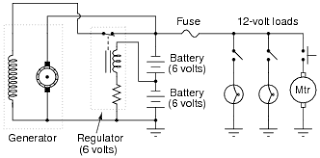 How electric generators work Parts Dc Generator Theory Dc Electric Circuits Dc Generator Theory Dc Electric Circuits Worksheets