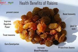 Nutrition Chart For Raisin