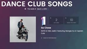 Mimo Gets His Third 1 On Billboard Dance Club Charts Mimo