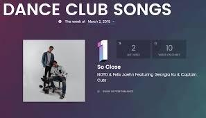 Billboard Disco Charts Mimo Gets His Third 1 On Billboard Dance Club Charts Mimo