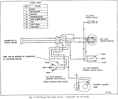 bmw e36 power window wiring diagram images wiring diagram for a 1968 ford thunderbird likewise 1955 chevy clutch