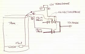 float switch wiring diagram wirdig rainwater to mains switchover acirc float switch diagram