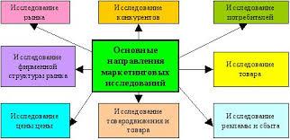 Отчет по производственной практике в магазине пятерочка нижний  Отчёт по производственной практике на предприятии ОАО