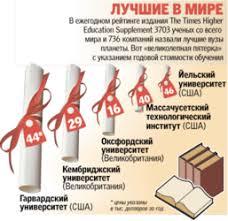 За границей диплом можно получить бесплатно но в Украине придется  Сегодня