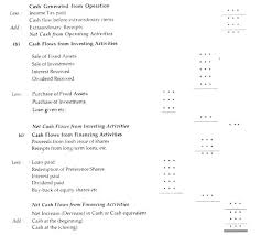 15 Statement Of Cash Flows Direct Method Paystub Confirmation
