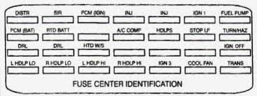 2002 cadillac deville fuse box diagram not lossing wiring diagram • 1995 cadillac deville fuse box for wiring schematic data rh 60 american football ausruestung de 1999 cadillac deville fuse box diagram 2000 cadillac deville