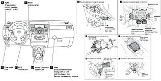 2013 lincoln mkz fuse box location ford edge diagram house wiring full size of 2013 lincoln mkz fuse box location versa diagram trusted wiring o diagrams module