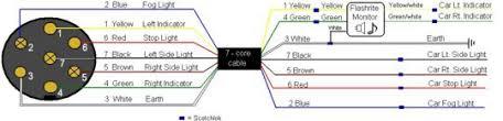 towing wiring diagram uk Towbar 7 Pin Wiring Diagram towbar wiring guides electrical wiring guide for towbars 7 pin towbar electrics wiring diagram