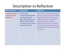 how to write a personal reflection essay quora as you see reflection is more concentrated on the feelings gained experience and knowledge and how a certain person feels about it