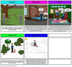 style analysis essay uk