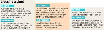 Cag Organisation Chart Comptroller Auditor General Does Comptroller Auditor