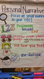 Personal Narrative Anchor Chart Kindergarten Writings And