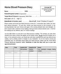 Blood Pressure And Pulse Chart Template Sample Blood Pressure Chart Template 9 Free Documents In