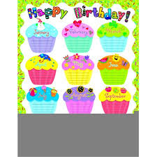 Creative Teaching Press Ctp6423 Happy Birthday Chart