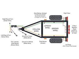 equipment trailer wiring diagram wiring diagram val