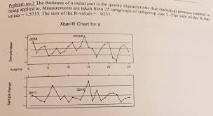 Xbar And R Chart Control Limits Solved A Calculate The Trial Control Limits And Centerlin