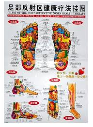 Acupuncture Foot Chart Usd 4 45 45 65cm Single Sided Human Body Meridian
