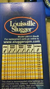 Baseball Louisville Slugger Pitching Machine For Sale In
