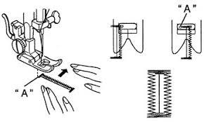 Реферат на тему вышивка на швейных машинах Реферат Методика обучения технологии машинной вышивки Педагогика