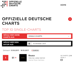 Rap 2017 Charts Jugglerz Radioshow Jugglerz 1 Single Charts Germany Eng