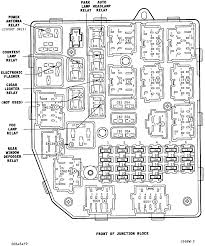 fuse box 1997 jeep grand cherokee box wiring diagram 1997 jeep grand cherokee limited fuse box diagram at 1997 Jeep Grand Cherokee Fuse Box Location