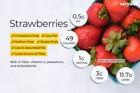 Protein Vitamins Minerals Fats And Carbohydrates Chart Strawberry Nutrition Facts Calories And Benefits