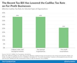 2018 cadillac tax limits. delighful 2018 2018 cadillac tax limits in cadillac tax limits