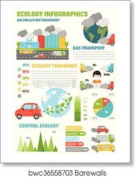 Art Chart Ecology Infographics Set With Air Water And Soil Pollution Charts Vector Illustration Art Print Poster