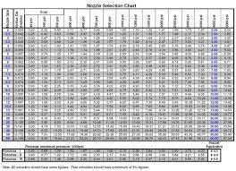 Nas Bolt Size Chart Washer Size Chart