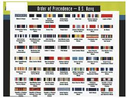 Army Ribbon Chart 2017 Pin By Jerry Wehner On Military Order Of Precedence Navy
