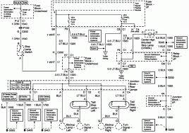 brake light wiring diagram 2004 chevy silverado wire center \u2022 1989 Dodge Truck Tail Light Wiring chevy silverado wiring diagram brake lights automotive and rh tilialinden com toyota tacoma brake light wiring