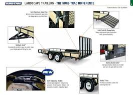 sure trac trailer wiring diagram sure image wiring 2017 sure trac 5x10 galvanized high side utility trailer on sure trac trailer wiring diagram