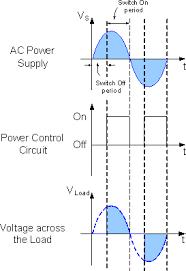 eng png figure 2 basic triac power control circuit