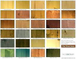 Sherwin Williams Stain Chart Sherwin Williams Deck Stain Eugeniedalland Co