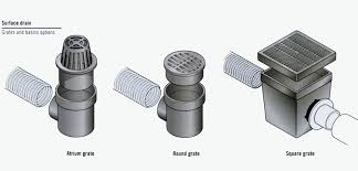 if you have a wet area we can run porous pipe french drain or advanedge or a catch basin through the wet area and then use solid pipe to take the water