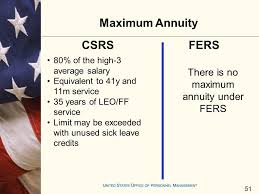 Csrs And Fers Overview November Ppt Download