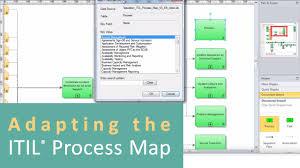 itil process itil process templates google