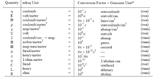 Electric And Magnetic Quantities Units And Conversions