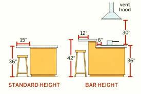 kitchen island lighting length bar height h high quality dimensions cm