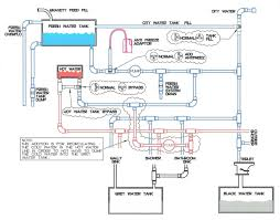 forest river wiring diagrams electrical drawing wiring diagram \u2022 Forest River Trailer Wiring Schematics forest river wiring diagram free download wiring diagrams pictures rh jamairline co forest river rv wiring