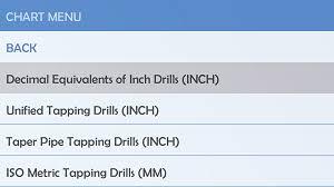 Machinist Conversion Chart Drill Charts In Machinists Calculator